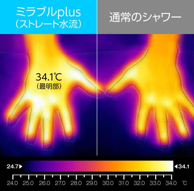 ミラブルプラスと通常のシャワーのサーモグラフの比較
