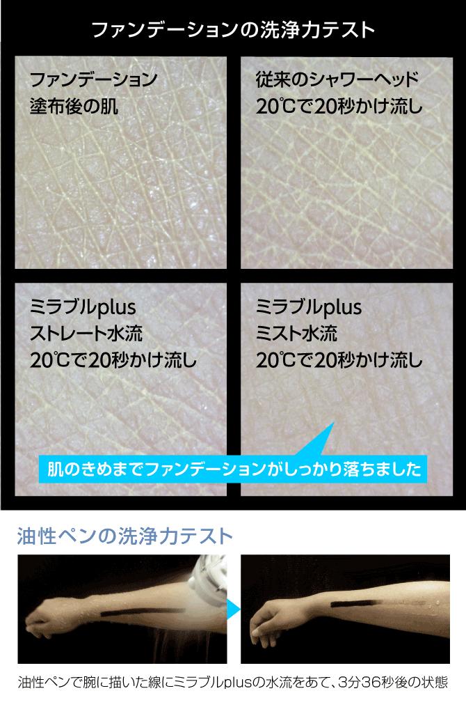 ミラブルプラスのファンデーションの洗浄力テストと油性ペンの洗浄テスト